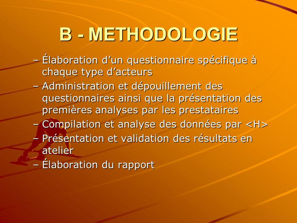 B - METHODOLOGIE –Élaboration dun questionnaire spécifique à chaque type dacteurs –Administration et dépouillement des questionnaires ainsi que la pré