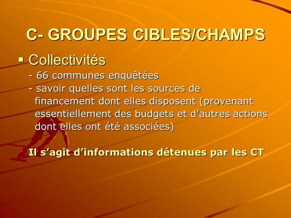 C- GROUPES CIBLES/CHAMPS Collectivités Collectivités - 66 communes enquêtées - savoir quelles sont les sources de financement dont elles disposent (pr