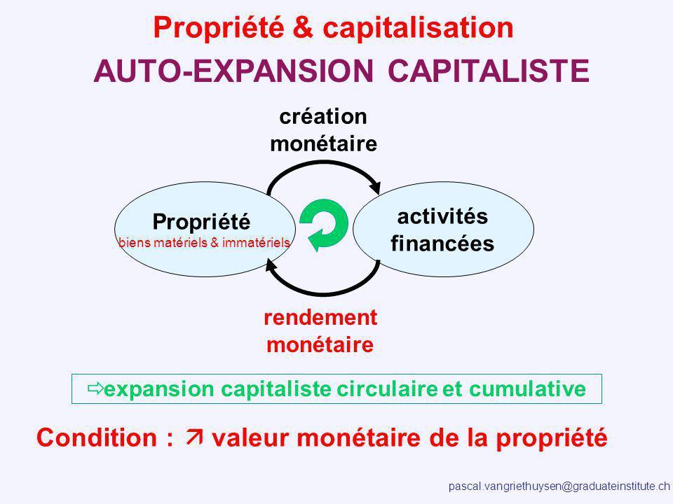 pascal.vangriethuysen@graduateinstitute.ch Propriété & capitalisation Condition : AUTO-EXPANSION CAPITALISTE Propriété biens matériels & immatériels a