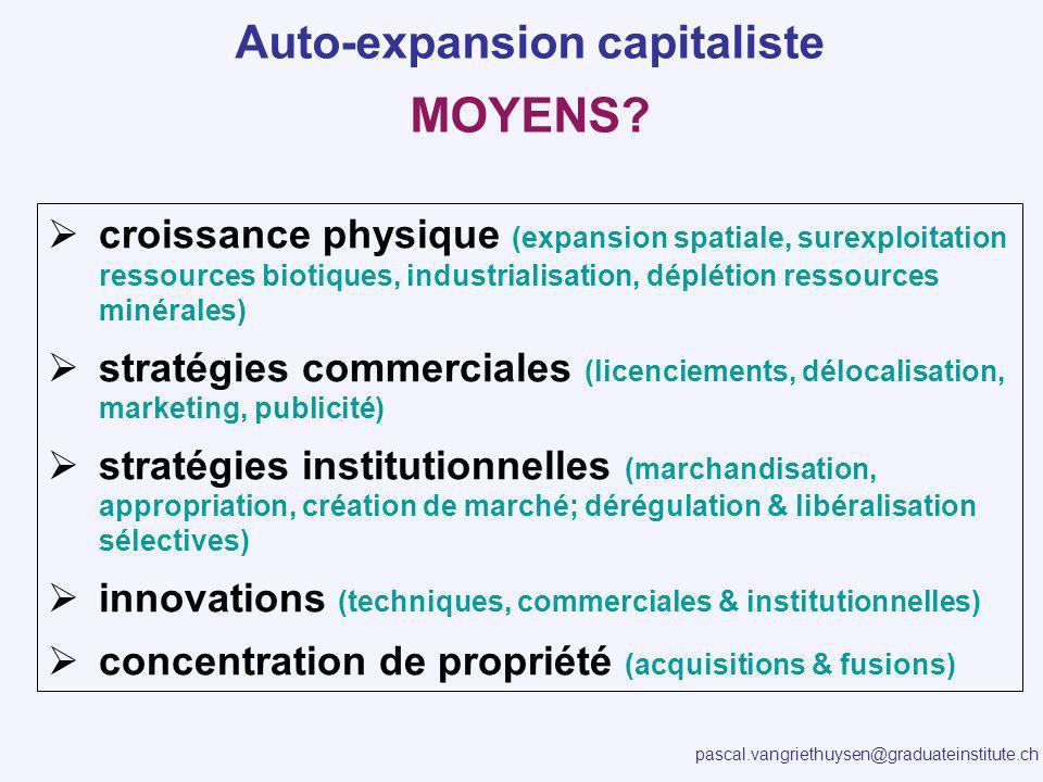 pascal.vangriethuysen@graduateinstitute.ch MOYENS? croissance physique (expansion spatiale, surexploitation ressources biotiques, industrialisation, d