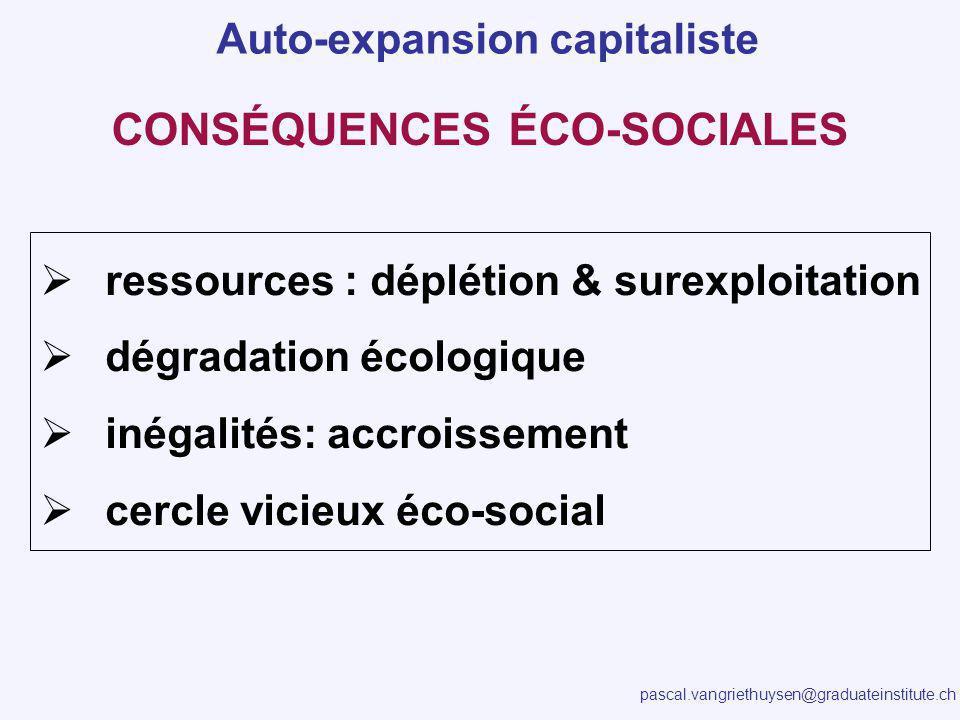 pascal.vangriethuysen@graduateinstitute.ch CONSÉQUENCES ÉCO-SOCIALES ressources : déplétion & surexploitation dégradation écologique inégalités: accro