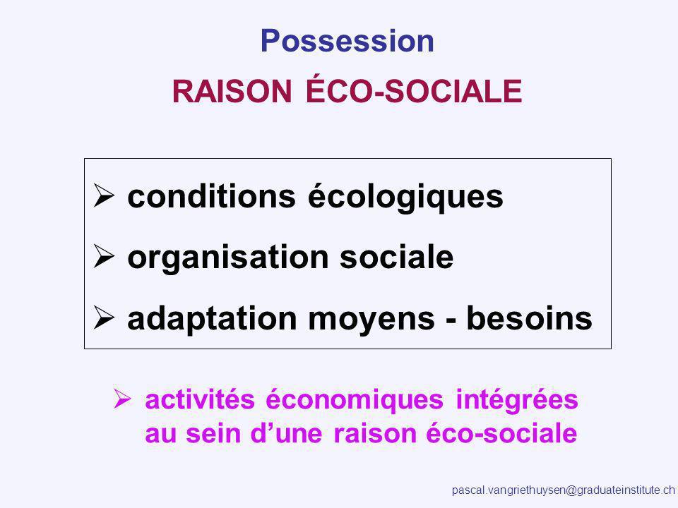pascal.vangriethuysen@graduateinstitute.ch RAISON ÉCO-SOCIALE conditions écologiques organisation sociale adaptation moyens - besoins Possession activités économiques intégrées au sein dune raison éco-sociale