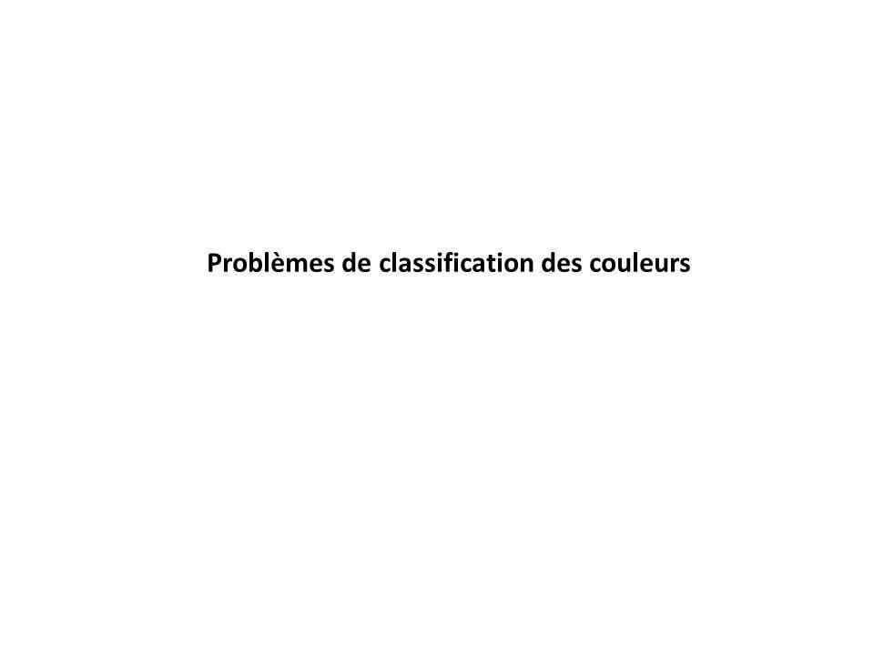 Problèmes de classification des couleurs