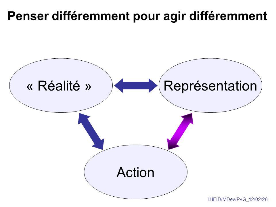 IHEID/MDev/PvG_12/02/28 Représentation« Réalité » Action Penser différemment pour agir différemment