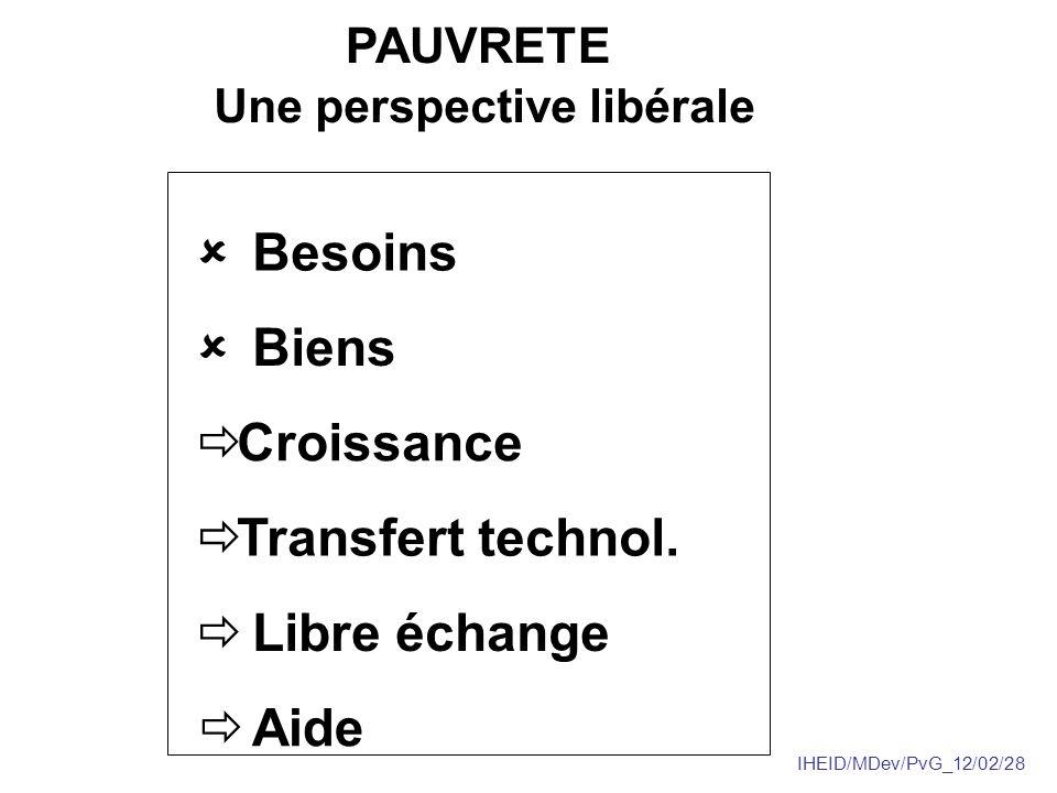 IHEID/MDev/PvG_12/02/28 INEGALITES Biens Croissance Transfert technol.