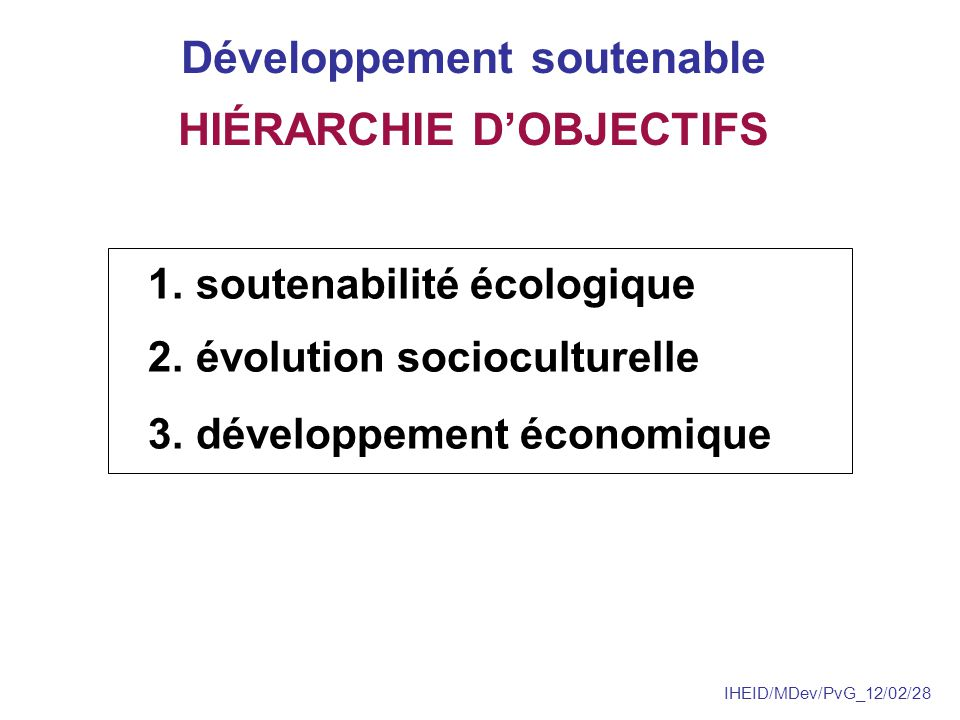 IHEID/MDev/PvG_12/02/28 Dialectique homme-nature MN AH A B