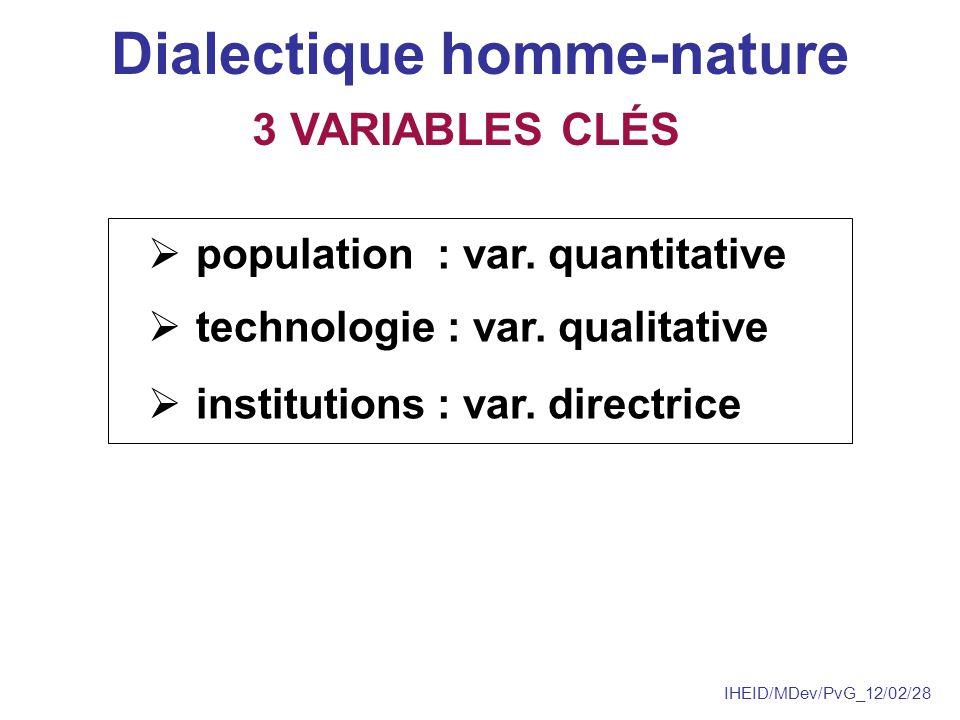 IHEID/MDev/PvG_12/02/28 Dialectique homme-nature 3 VARIABLES CLÉS population : var.