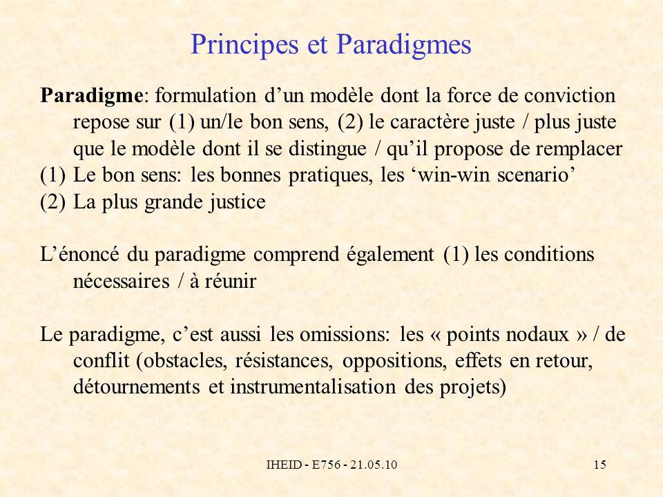 IHEID - E756 - 21.05.1015 Principes et Paradigmes Paradigme: formulation dun modèle dont la force de conviction repose sur (1) un/le bon sens, (2) le caractère juste / plus juste que le modèle dont il se distingue / quil propose de remplacer (1)Le bon sens: les bonnes pratiques, les win-win scenario (2)La plus grande justice Lénoncé du paradigme comprend également (1) les conditions nécessaires / à réunir Le paradigme, cest aussi les omissions: les « points nodaux » / de conflit (obstacles, résistances, oppositions, effets en retour, détournements et instrumentalisation des projets)