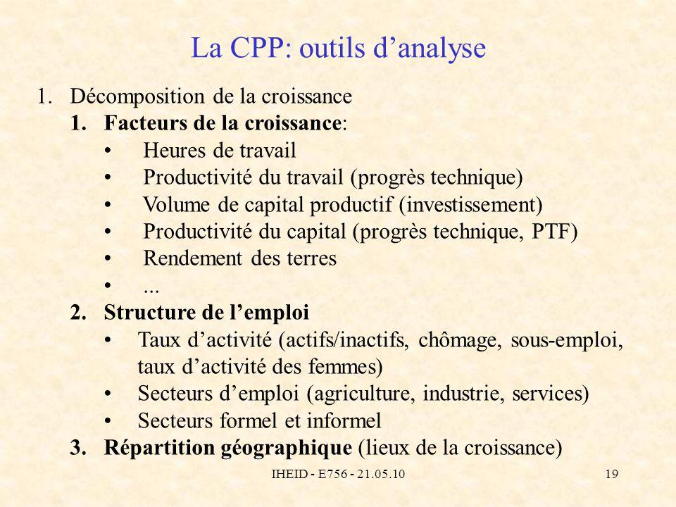 IHEID - E756 - 21.05.1019 La CPP: outils danalyse 1.Décomposition de la croissance 1.Facteurs de la croissance: Heures de travail Productivité du travail (progrès technique) Volume de capital productif (investissement) Productivité du capital (progrès technique, PTF) Rendement des terres...