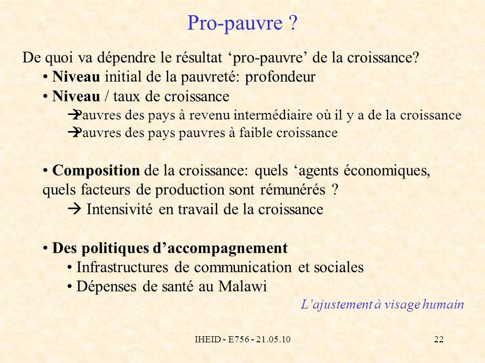 IHEID - E756 - 21.05.1022 Pro-pauvre ? De quoi va dépendre le résultat pro-pauvre de la croissance? Niveau initial de la pauvreté: profondeur Niveau /