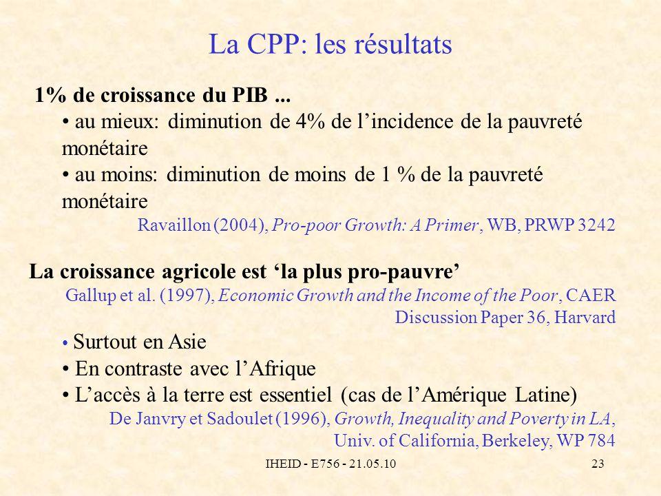 IHEID - E756 - 21.05.1023 La CPP: les résultats 1% de croissance du PIB... au mieux: diminution de 4% de lincidence de la pauvreté monétaire au moins: