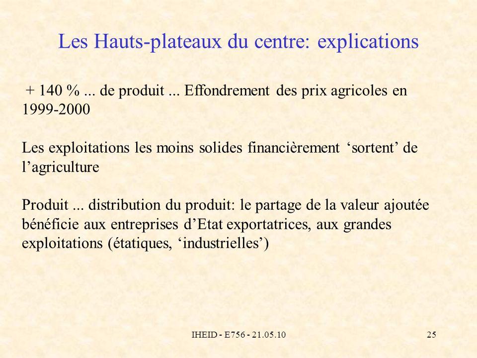 IHEID - E756 - 21.05.1025 Les Hauts-plateaux du centre: explications + 140 %... de produit... Effondrement des prix agricoles en 1999-2000 Les exploit