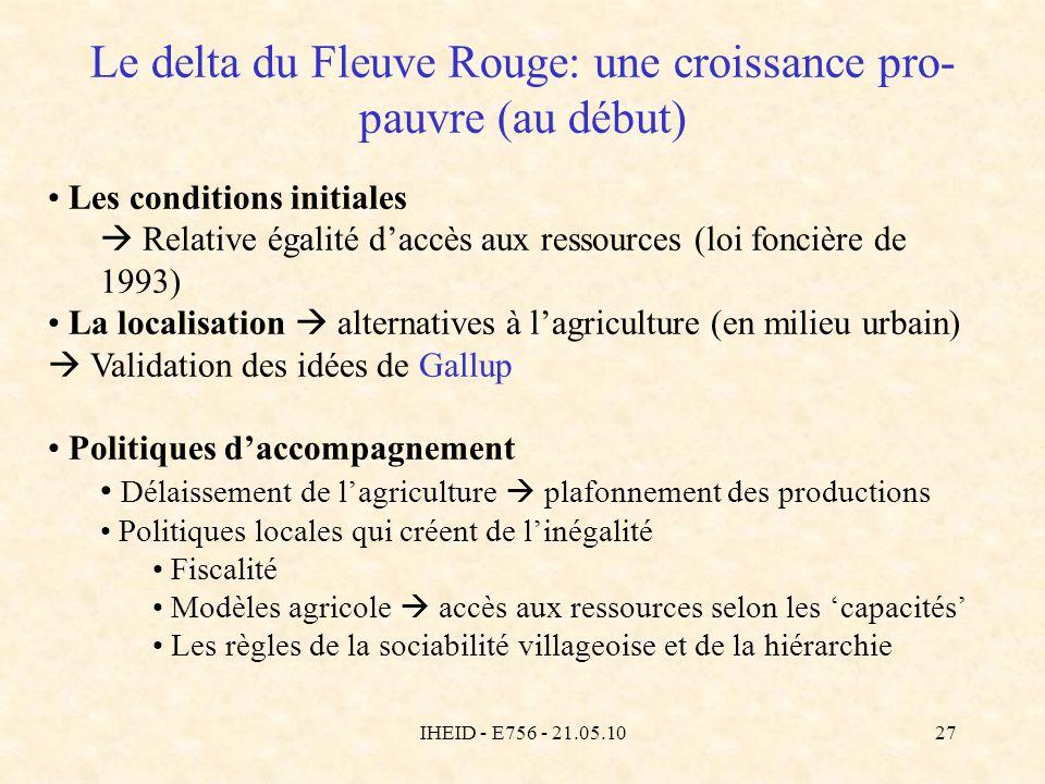IHEID - E756 - 21.05.1027 Le delta du Fleuve Rouge: une croissance pro- pauvre (au début) Les conditions initiales Relative égalité daccès aux ressour