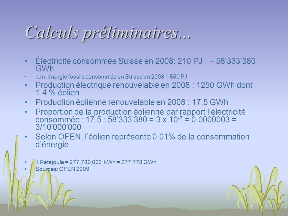 Calculs préliminaires... Électricité consommée Suisse en 2008: 210 PJ = 58333380 GWh p.m.