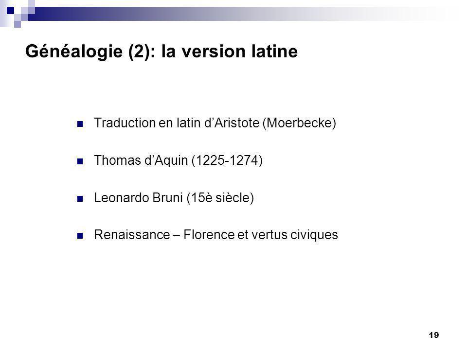 19 Généalogie (2): la version latine Traduction en latin dAristote (Moerbecke) Thomas dAquin (1225-1274) Leonardo Bruni (15è siècle) Renaissance – Florence et vertus civiques