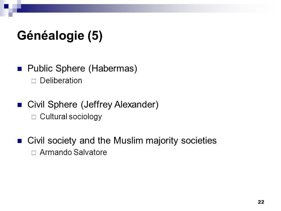 22 Public Sphere (Habermas) Deliberation Civil Sphere (Jeffrey Alexander) Cultural sociology Civil society and the Muslim majority societies Armando Salvatore Généalogie (5)