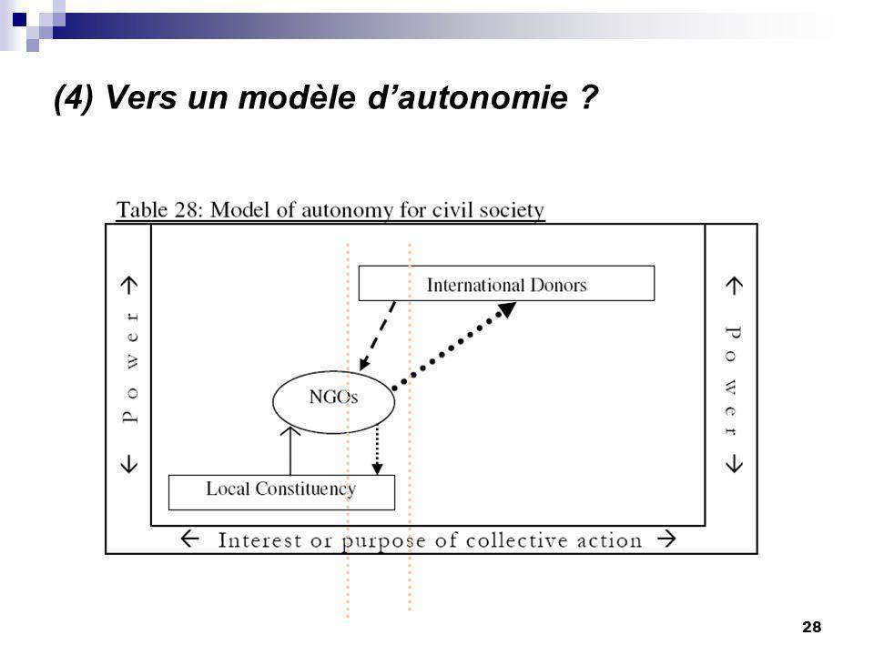 28 (4) Vers un modèle dautonomie