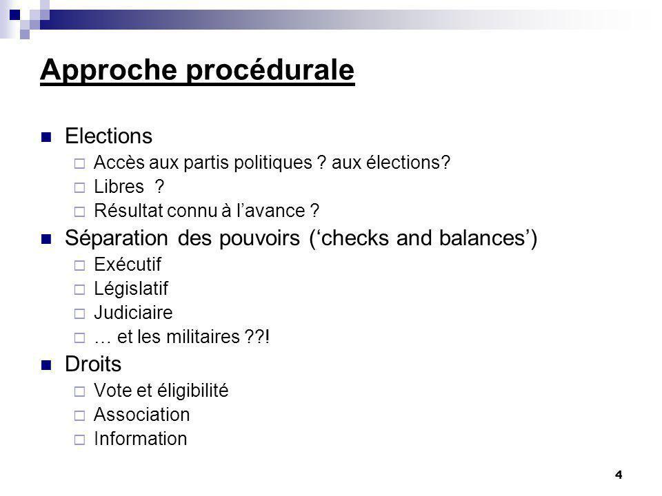 4 Approche procédurale Elections Accès aux partis politiques .