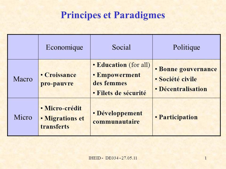IHEID - DE034 - 27.05.111 Principes et Paradigmes EconomiqueSocialPolitique Macro Croissance pro-pauvre Education (for all) Empowerment des femmes Fil