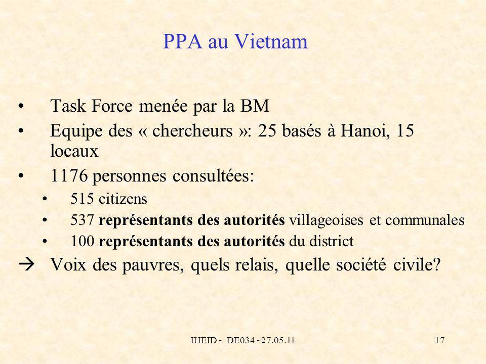 IHEID - DE034 - 27.05.1117 PPA au Vietnam Task Force menée par la BM Equipe des « chercheurs »: 25 basés à Hanoi, 15 locaux 1176 personnes consultées: