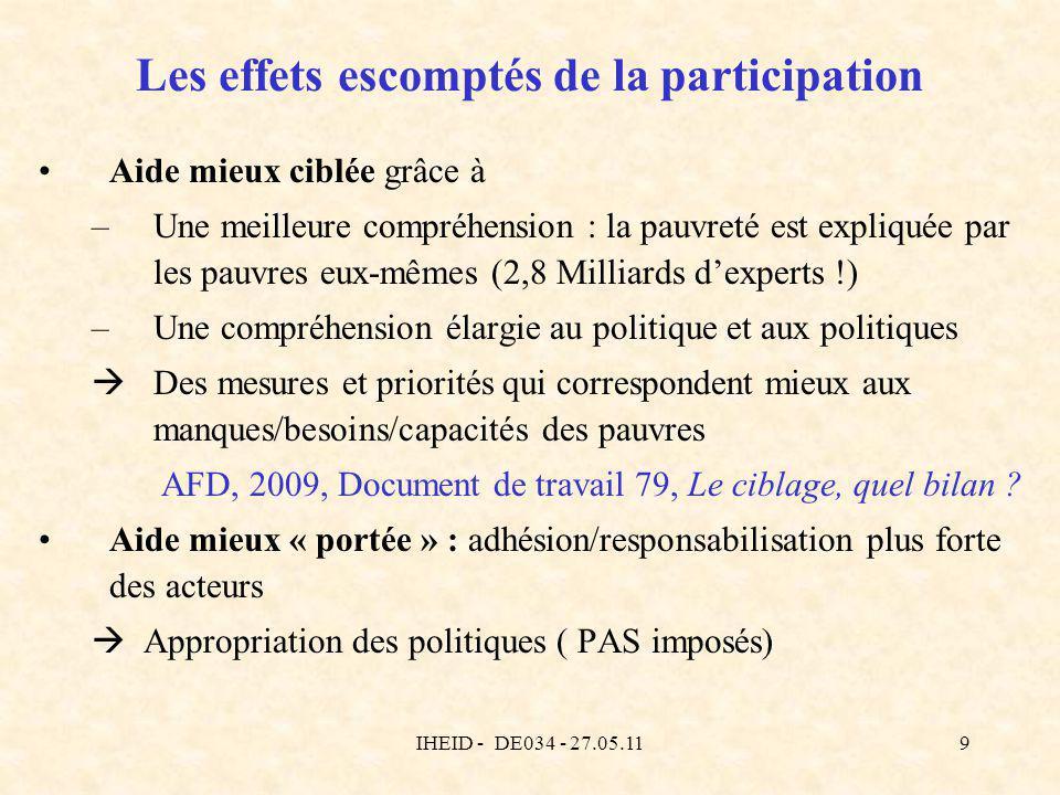 IHEID - DE034 - 27.05.119 Les effets escomptés de la participation Aide mieux ciblée grâce à –Une meilleure compréhension : la pauvreté est expliquée
