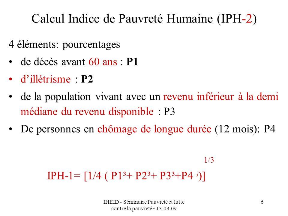 IHEID - Séminaire Pauvreté et lutte contre la pauvreté - 13.03.09 7 IDH & IPH Différence : composante revenu de lIDH – IPH dépasse « mieux » lapproche revenu IDHIPH-1 PIB / hab.