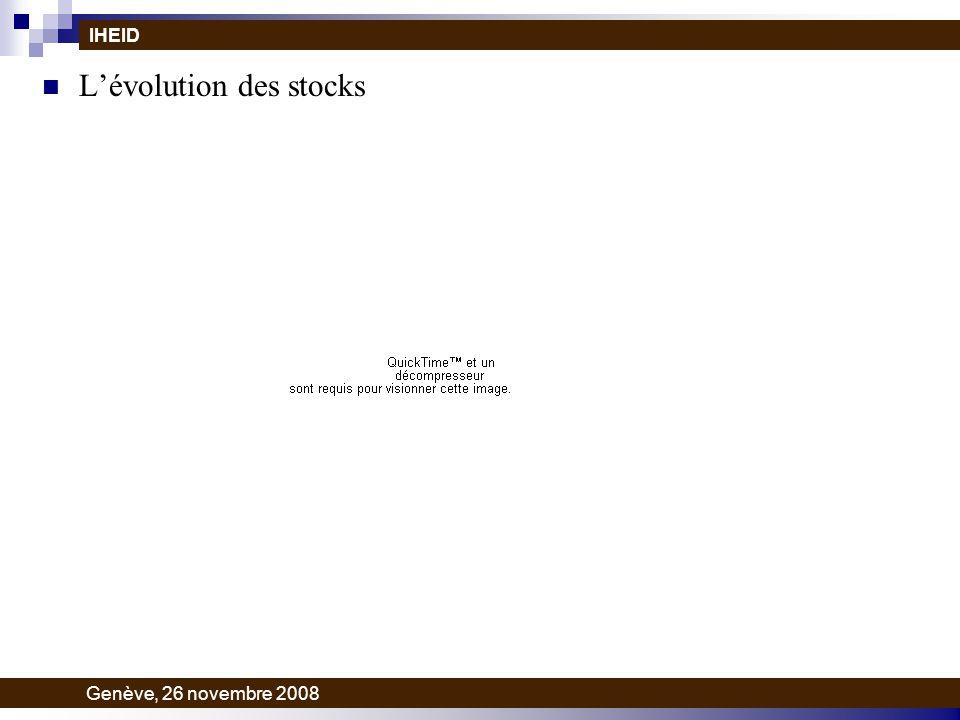 Lévolution des stocks IHEID Genève, 26 novembre 2008