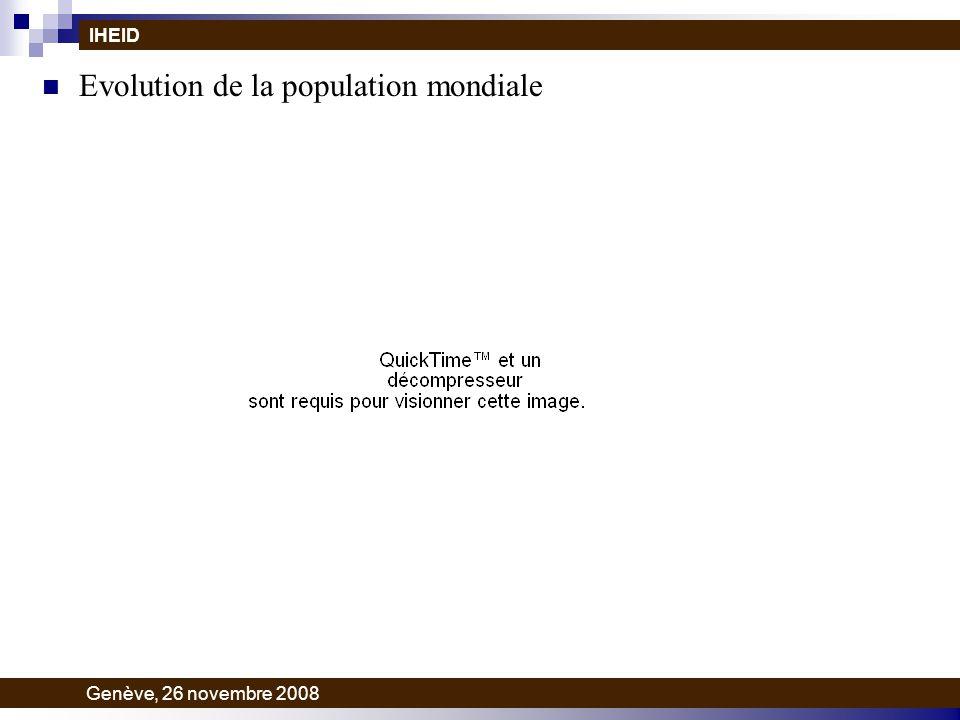 Evolution de la population mondiale IHEID Genève, 26 novembre 2008