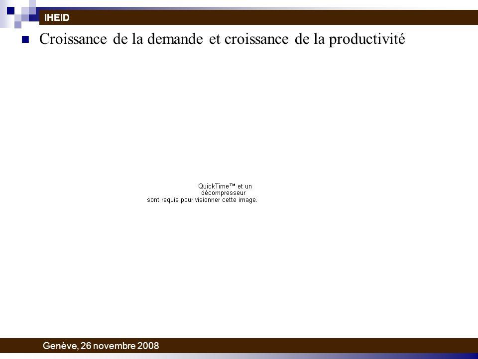 Croissance de la demande et croissance de la productivité IHEID Genève, 26 novembre 2008