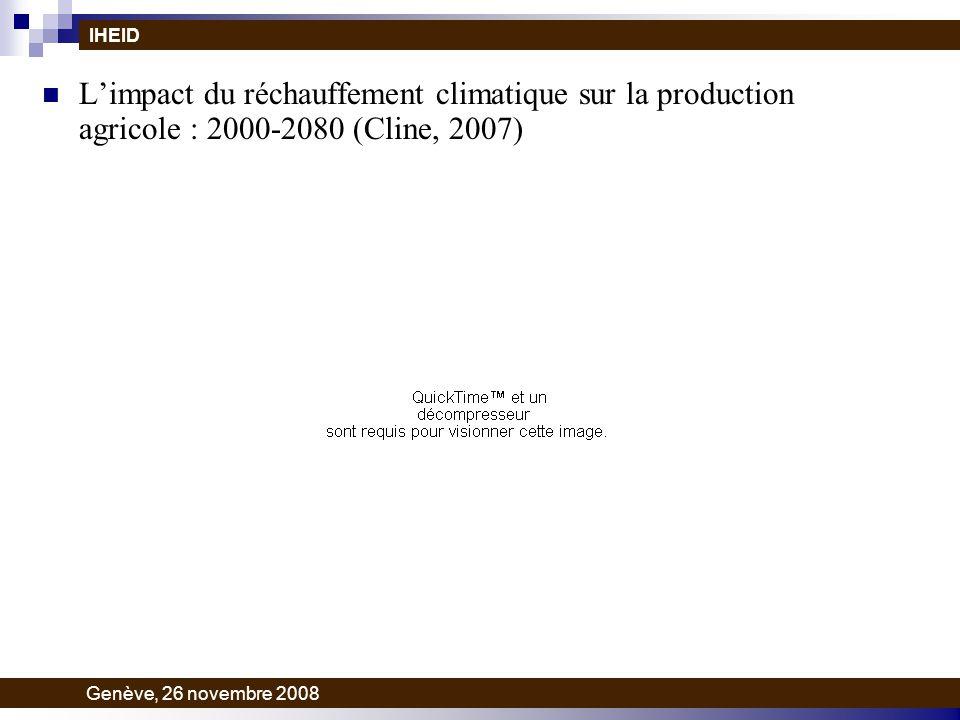 Limpact du réchauffement climatique sur la production agricole : 2000-2080 (Cline, 2007) IHEID Genève, 26 novembre 2008