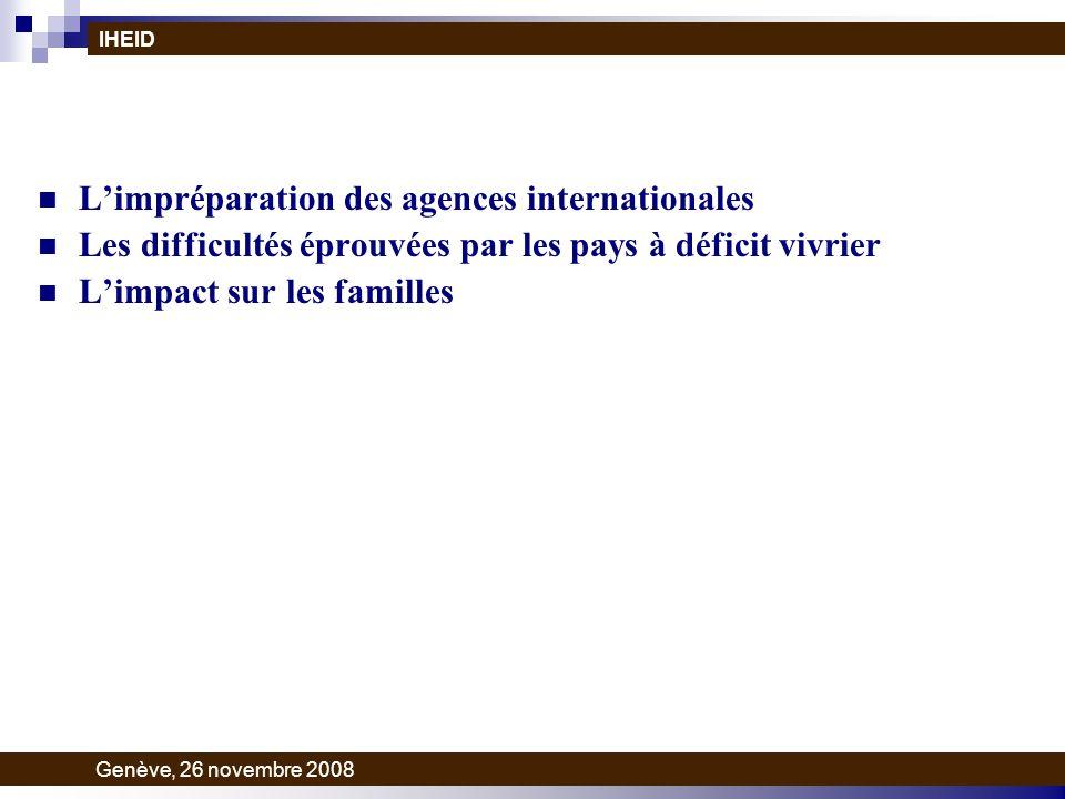 Limpréparation des agences internationales Les difficultés éprouvées par les pays à déficit vivrier Limpact sur les familles IHEID Genève, 26 novembre 2008