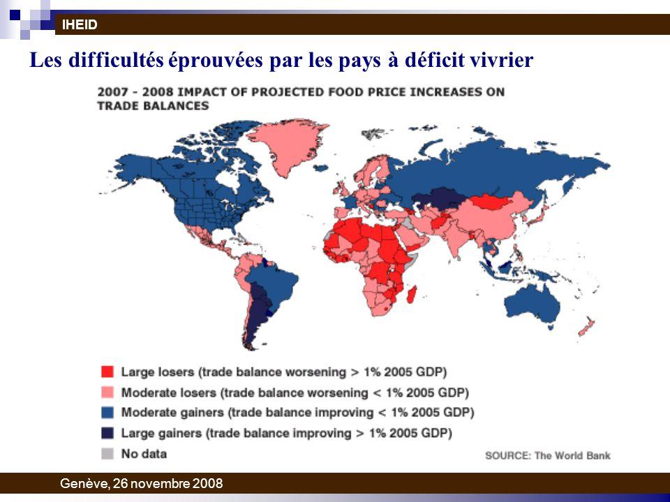 Les difficultés éprouvées par les pays à déficit vivrier IHEID Genève, 26 novembre 2008