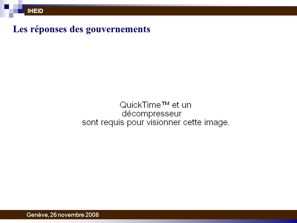 Les réponses des gouvernements IHEID Genève, 26 novembre 2008