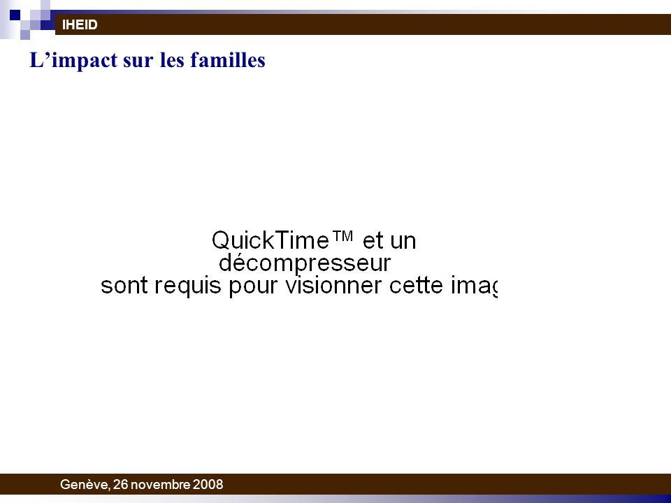 Limpact sur les familles IHEID Genève, 26 novembre 2008