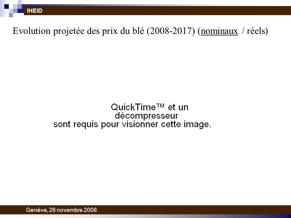 Evolution projetée des prix du blé (2008-2017) (nominaux / réels) IHEID Genève, 26 novembre 2008