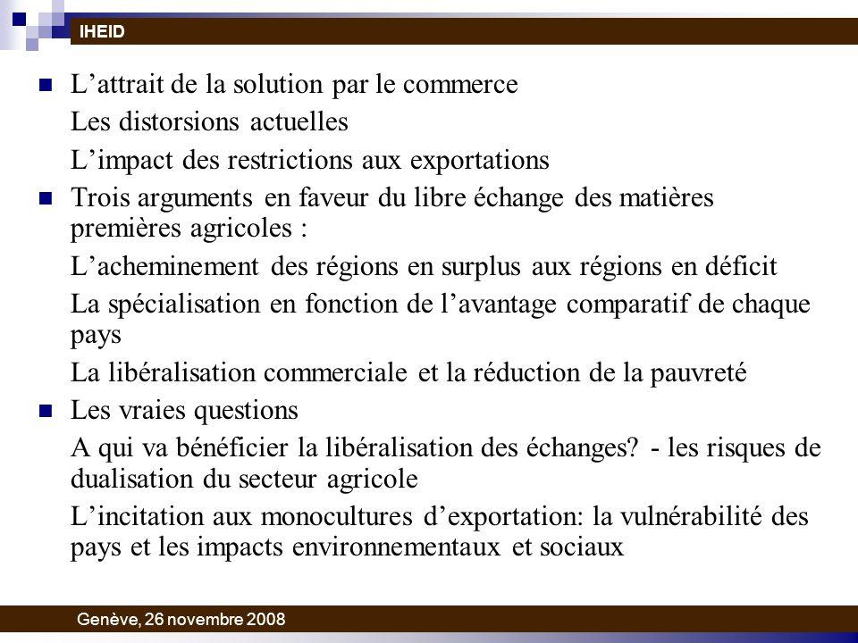 Lattrait de la solution par le commerce Les distorsions actuelles Limpact des restrictions aux exportations Trois arguments en faveur du libre échange