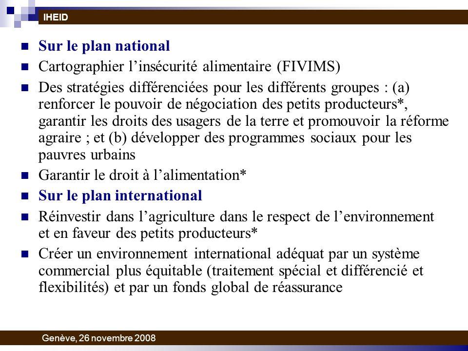 Sur le plan national Cartographier linsécurité alimentaire (FIVIMS) Des stratégies différenciées pour les différents groupes : (a) renforcer le pouvoi
