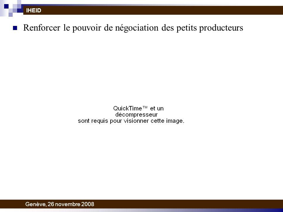 Renforcer le pouvoir de négociation des petits producteurs IHEID Genève, 26 novembre 2008