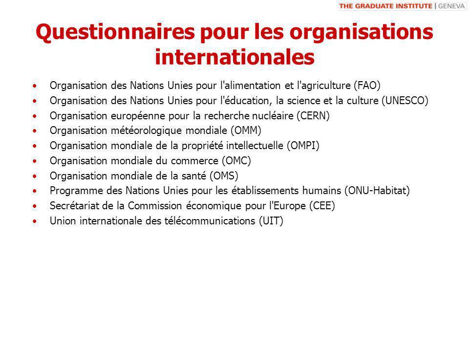 Questionnaires pour les organisations internationales Organisation des Nations Unies pour l alimentation et l agriculture (FAO) Organisation des Nations Unies pour l éducation, la science et la culture (UNESCO) Organisation européenne pour la recherche nucléaire (CERN) Organisation météorologique mondiale (OMM) Organisation mondiale de la propriété intellectuelle (OMPI) Organisation mondiale du commerce (OMC) Organisation mondiale de la santé (OMS) Programme des Nations Unies pour les établissements humains (ONU-Habitat) Secrétariat de la Commission économique pour l Europe (CEE) Union internationale des télécommunications (UIT)