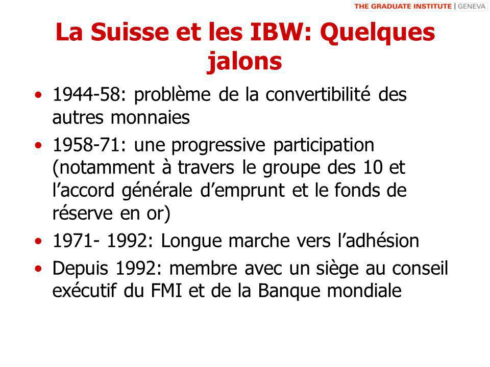 La Suisse et les IBW: Quelques jalons 1944-58: problème de la convertibilité des autres monnaies 1958-71: une progressive participation (notamment à travers le groupe des 10 et laccord générale demprunt et le fonds de réserve en or) 1971- 1992: Longue marche vers ladhésion Depuis 1992: membre avec un siège au conseil exécutif du FMI et de la Banque mondiale
