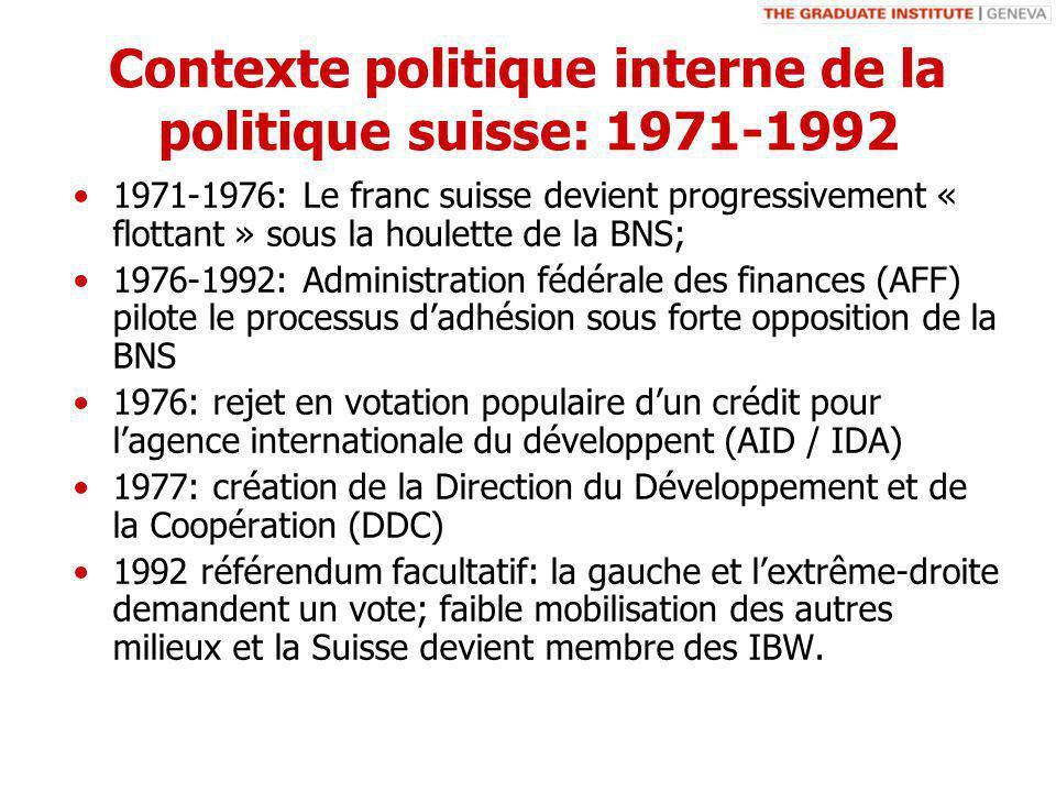 Contexte politique interne de la politique suisse: 1971-1992 1971-1976: Le franc suisse devient progressivement « flottant » sous la houlette de la BNS; 1976-1992: Administration fédérale des finances (AFF) pilote le processus dadhésion sous forte opposition de la BNS 1976: rejet en votation populaire dun crédit pour lagence internationale du développent (AID / IDA) 1977: création de la Direction du Développement et de la Coopération (DDC) 1992 référendum facultatif: la gauche et lextrême-droite demandent un vote; faible mobilisation des autres milieux et la Suisse devient membre des IBW.