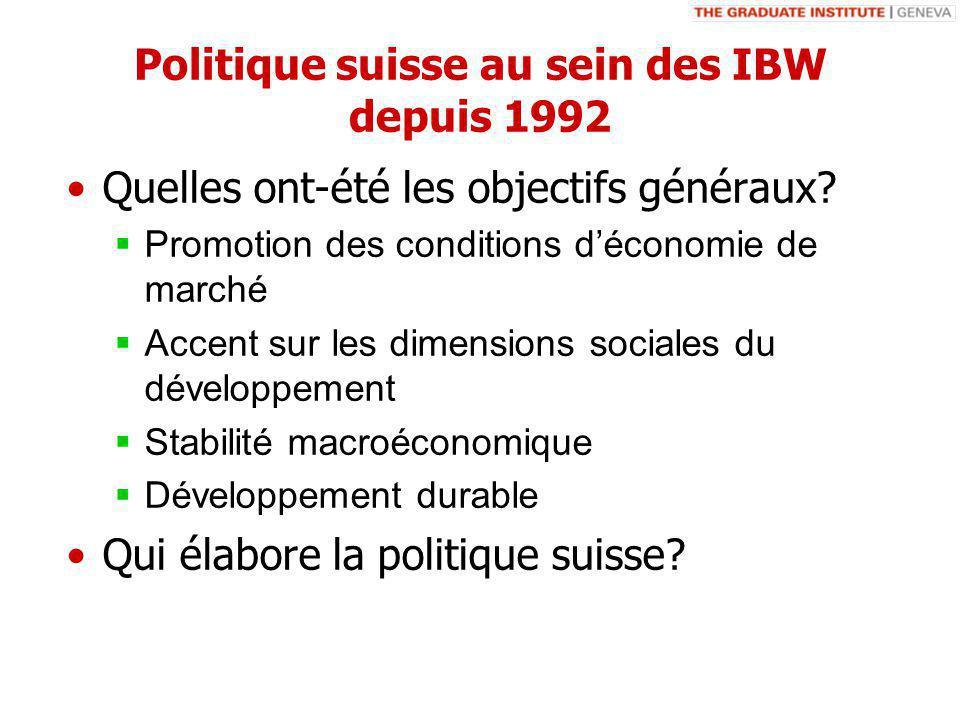 Politique suisse au sein des IBW depuis 1992 Quelles ont-été les objectifs généraux.