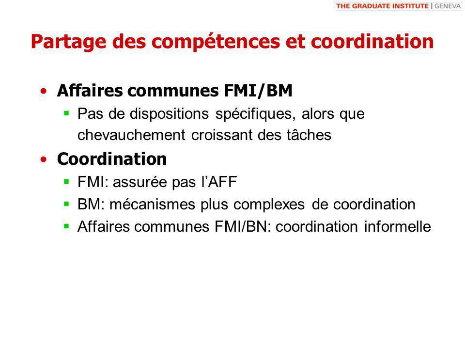 Partage des compétences et coordination Affaires communes FMI/BM Pas de dispositions spécifiques, alors que chevauchement croissant des tâches Coordination FMI: assurée pas lAFF BM: mécanismes plus complexes de coordination Affaires communes FMI/BN: coordination informelle