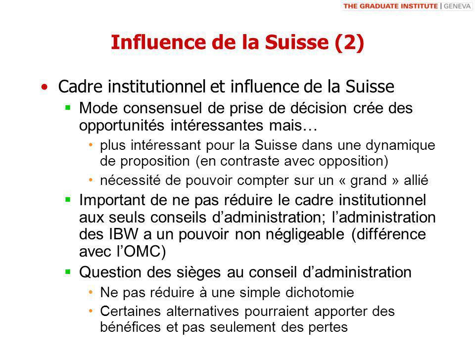 Influence de la Suisse (2) Cadre institutionnel et influence de la Suisse Mode consensuel de prise de décision crée des opportunités intéressantes mais… plus intéressant pour la Suisse dans une dynamique de proposition (en contraste avec opposition) nécessité de pouvoir compter sur un « grand » allié Important de ne pas réduire le cadre institutionnel aux seuls conseils dadministration; ladministration des IBW a un pouvoir non négligeable (différence avec lOMC) Question des sièges au conseil dadministration Ne pas réduire à une simple dichotomie Certaines alternatives pourraient apporter des bénéfices et pas seulement des pertes