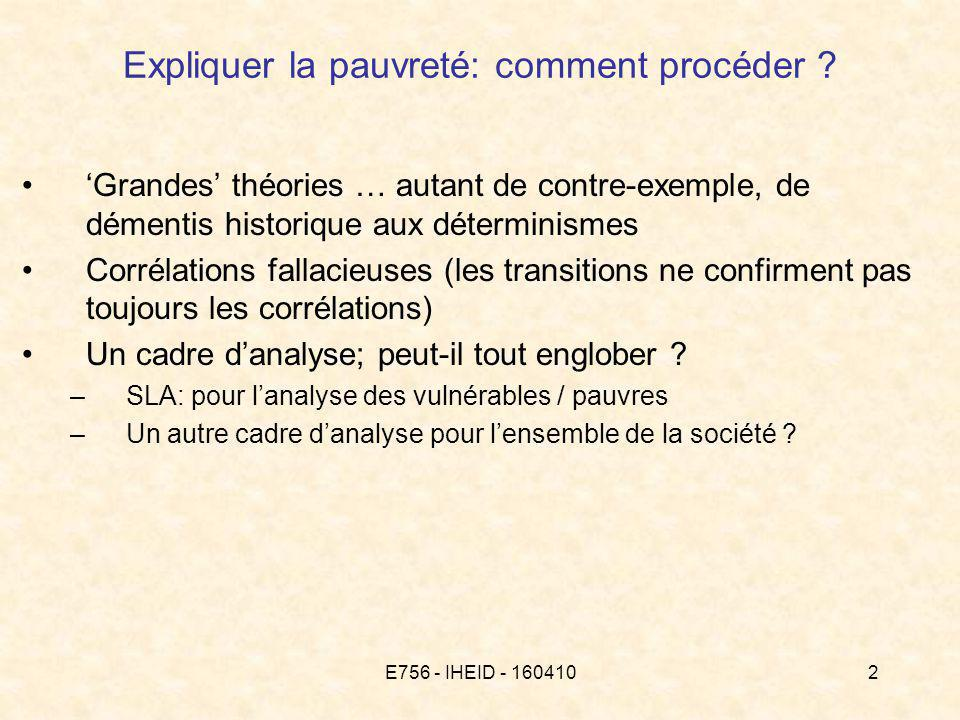 E756 - IHEID - 16041013 3. Equilibre, Héritage, Trappes