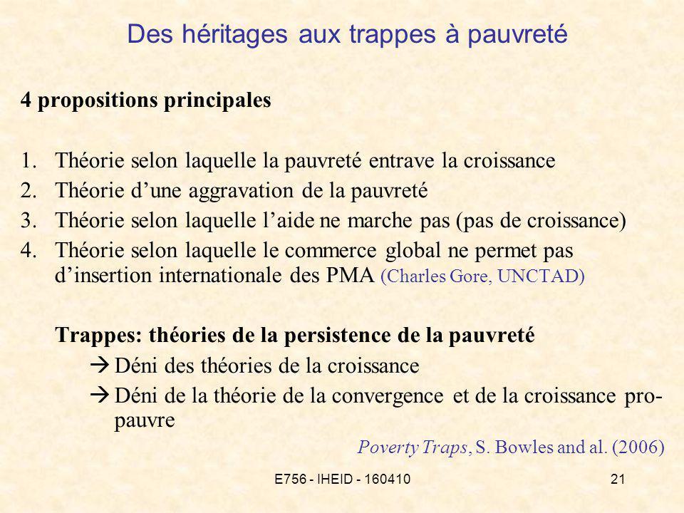E756 - IHEID - 16041021 Des héritages aux trappes à pauvreté 4 propositions principales 1.Théorie selon laquelle la pauvreté entrave la croissance 2.Théorie dune aggravation de la pauvreté 3.Théorie selon laquelle laide ne marche pas (pas de croissance) 4.Théorie selon laquelle le commerce global ne permet pas dinsertion internationale des PMA (Charles Gore, UNCTAD) Trappes: théories de la persistence de la pauvreté Déni des théories de la croissance Déni de la théorie de la convergence et de la croissance pro- pauvre Poverty Traps, S.