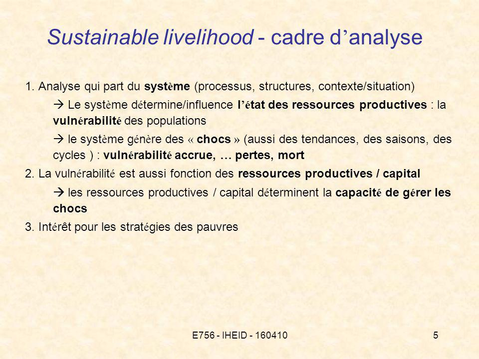 E756 - IHEID - 1604105 Sustainable livelihood - cadre d analyse 1.