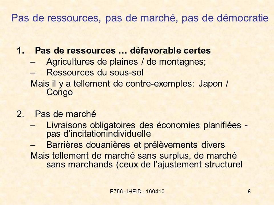 E756 - IHEID - 1604108 Pas de ressources, pas de marché, pas de démocratie 1.Pas de ressources … défavorable certes –Agricultures de plaines / de montagnes; –Ressources du sous-sol Mais il y a tellement de contre-exemples: Japon / Congo 2.Pas de marché –Livraisons obligatoires des économies planifiées - pas dincitationindividuelle –Barrières douanières et prélèvements divers Mais tellement de marché sans surplus, de marché sans marchands (ceux de lajustement structurel