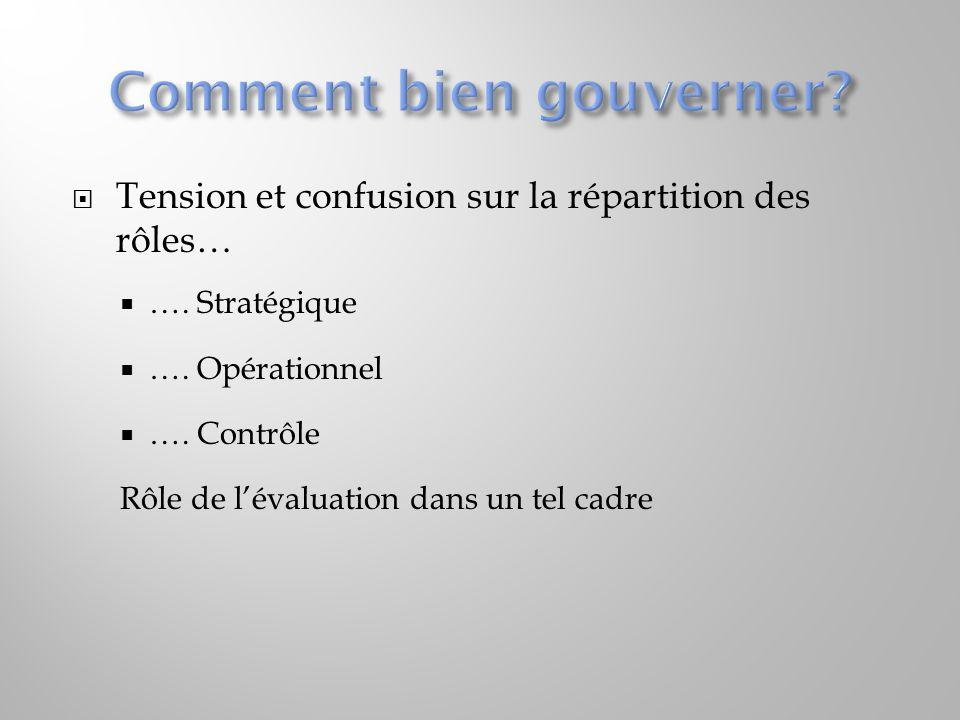 Tension et confusion sur la répartition des rôles… …. Stratégique …. Opérationnel …. Contrôle Rôle de lévaluation dans un tel cadre