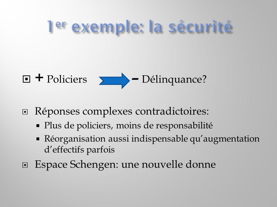+ Policiers – Délinquance? Réponses complexes contradictoires: Plus de policiers, moins de responsabilité Réorganisation aussi indispensable quaugment